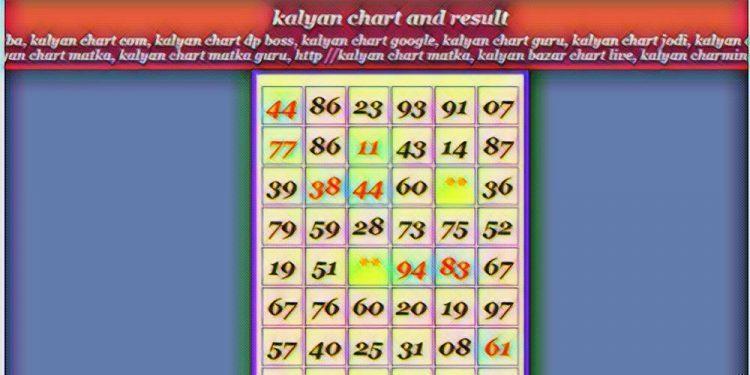 Kalyan Satta Matka Chart